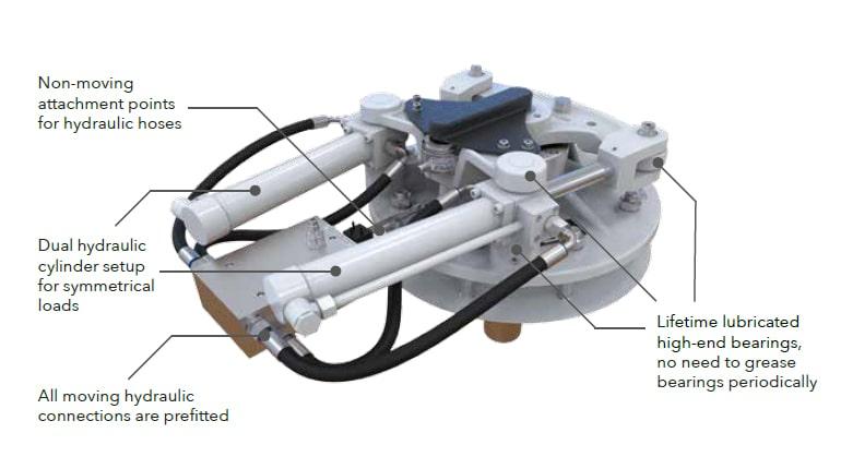 actuator-sps66