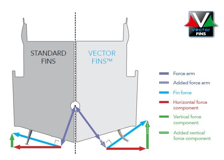 vector-fin-diagram