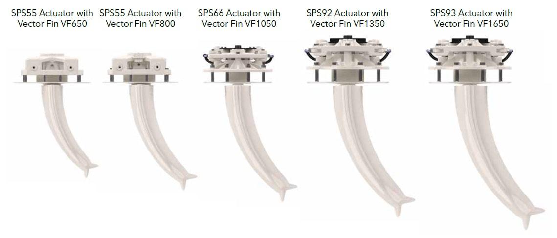 vector-fin-models